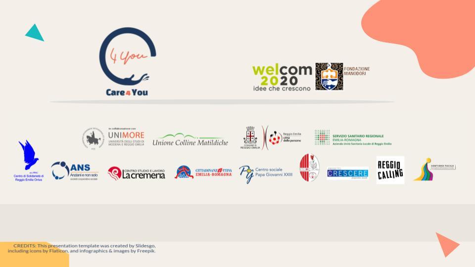 loghi partner Care4you